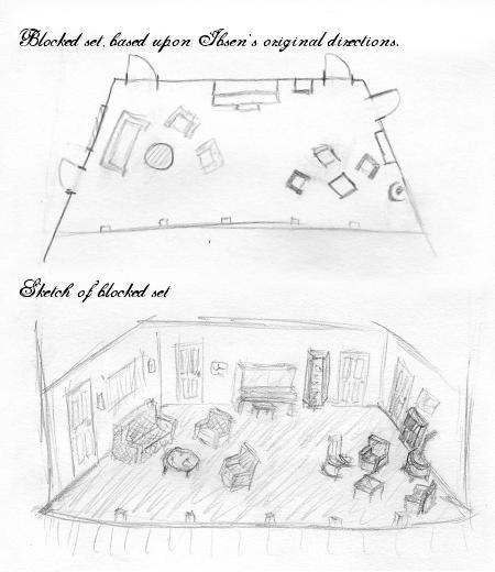 Ibsens A Dolls House Set Design Josh